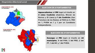 Presenta el PRI Estrategia Electoral 2019