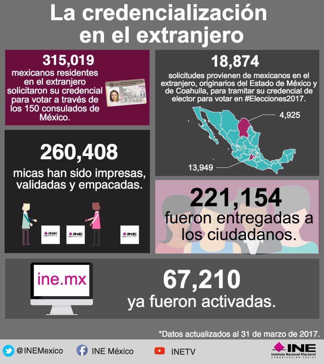 ENTREGA INE 221,000 CREDENCIALES PARA MEXICANOS EN EL EXTRANJERO