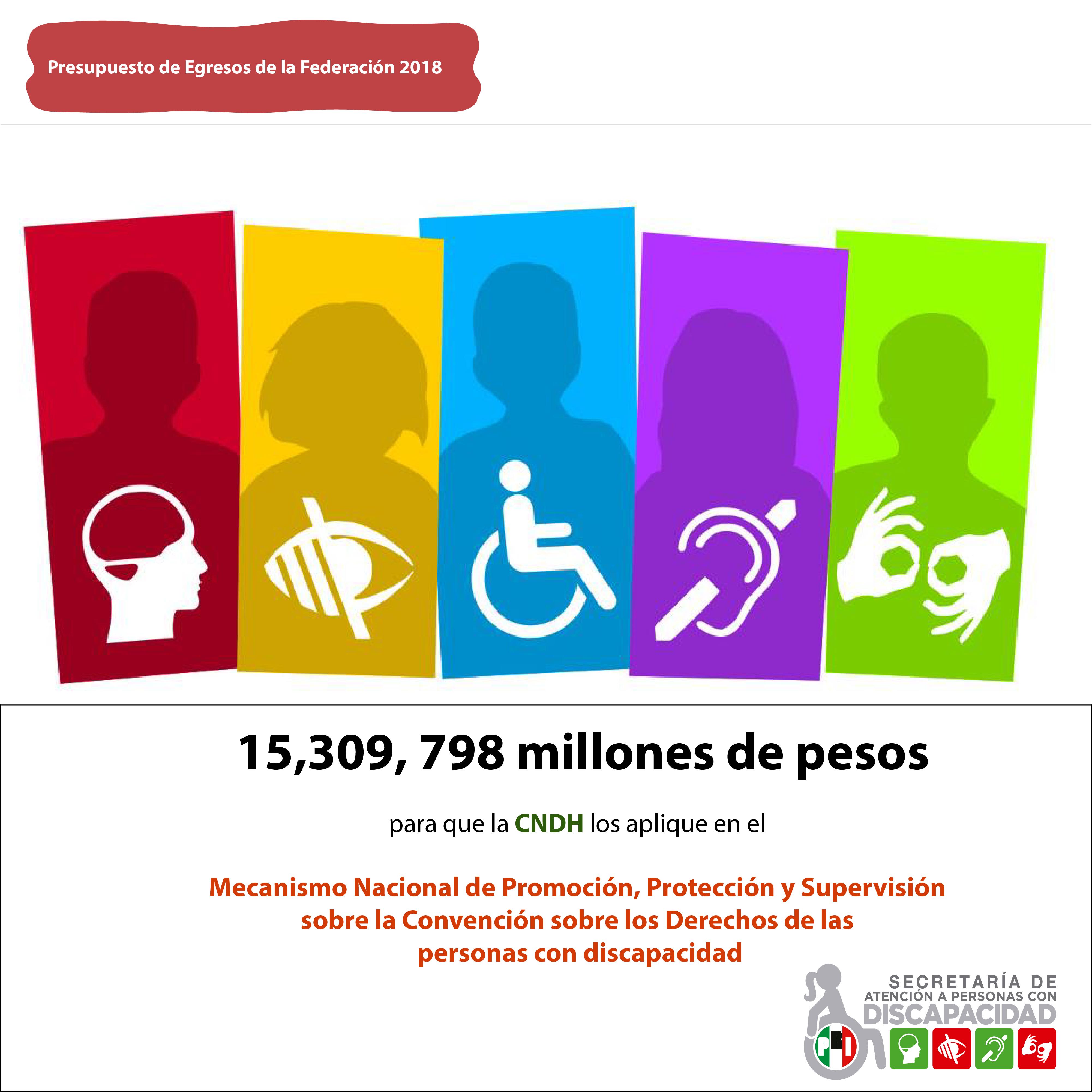 En el Presupuesto de Egresos de la Federación la Atención a Personas con Discapacidad, es una prioridad de...