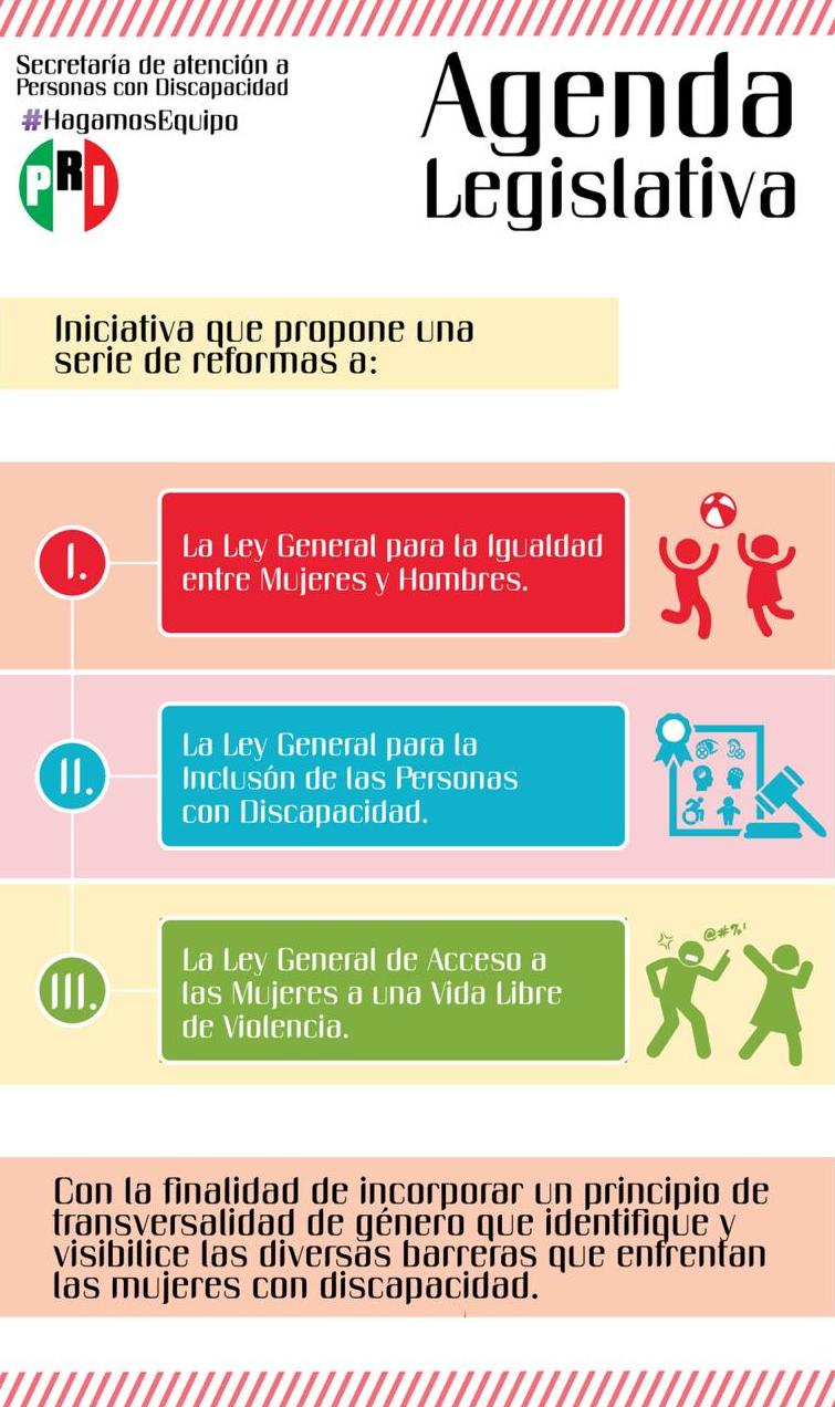 La Sen. Verónica Martínez presentó una iniciativa para visibilizar las barreras que enfrentan las mujeres ...